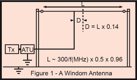 Antenna windom 40-20-10 metri